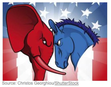 Congressional Battle